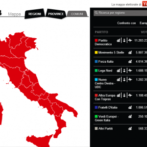 Italian-election - project